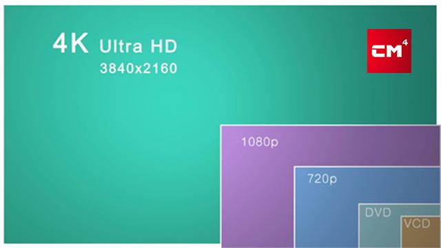 1.2 微课视频尺寸(分辨率)的设置